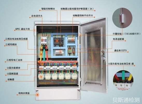 配电柜CE认证IEC60204-1检测的费用是多少?